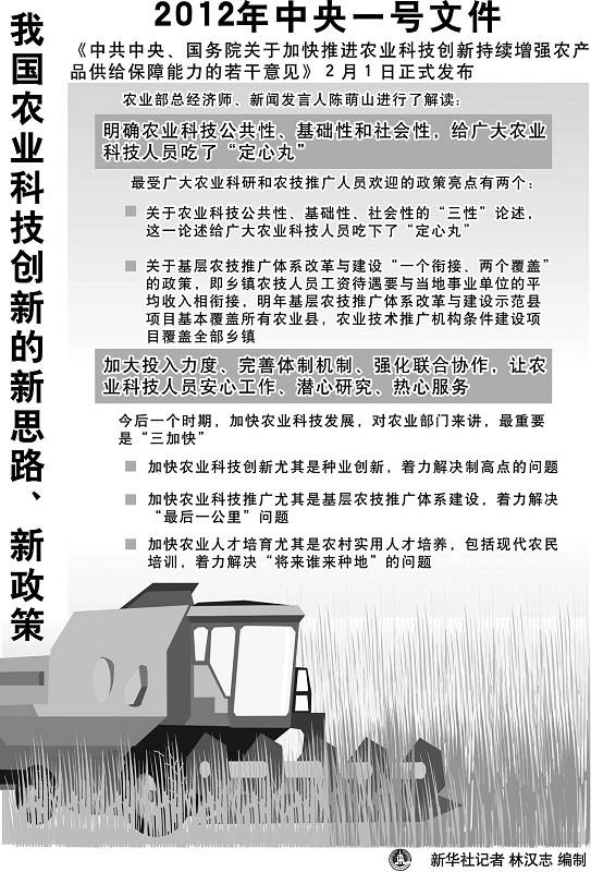 农业科技2