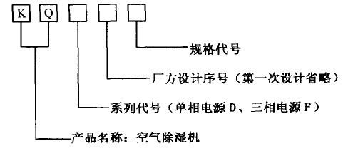 chushiqi.jpg